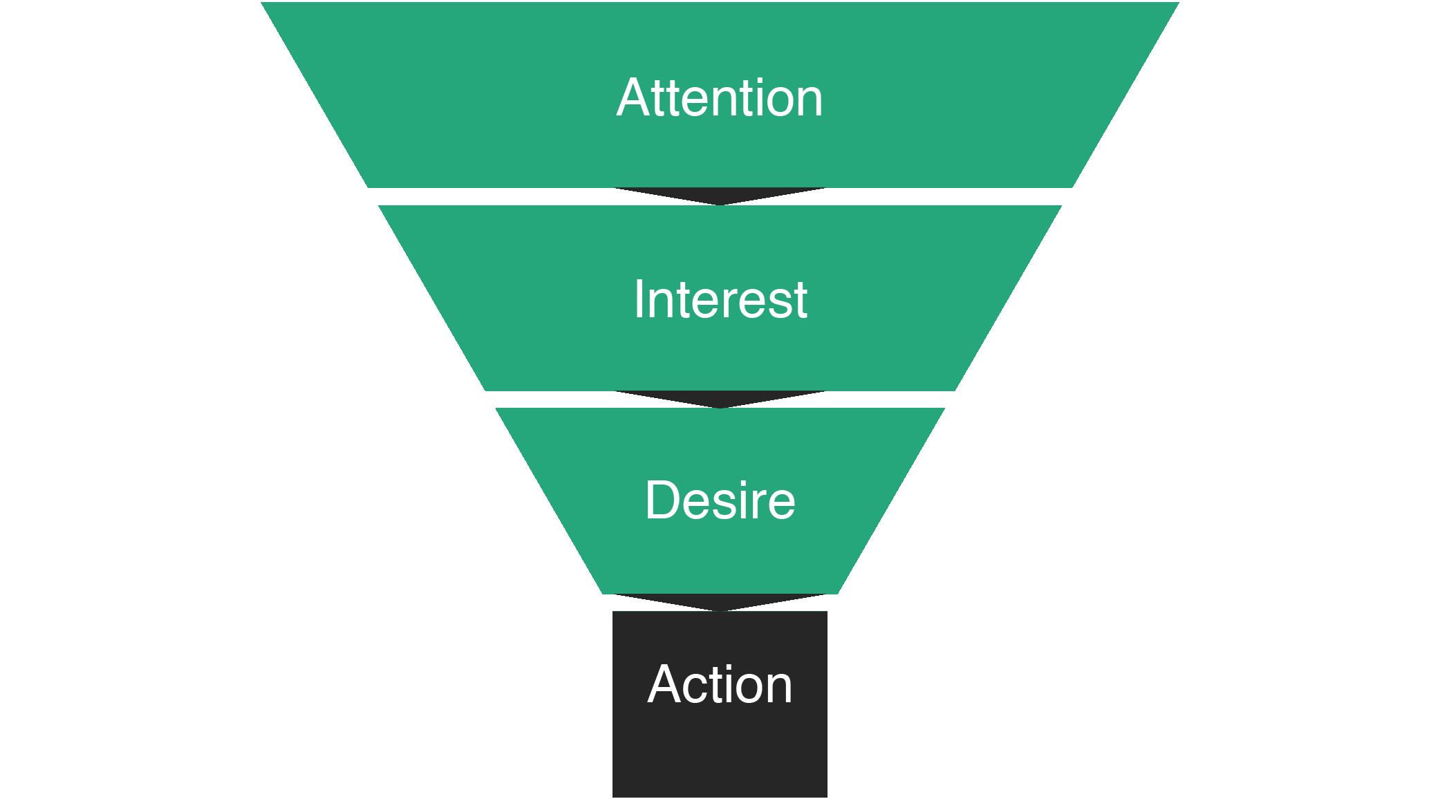 Three Dosha Theory