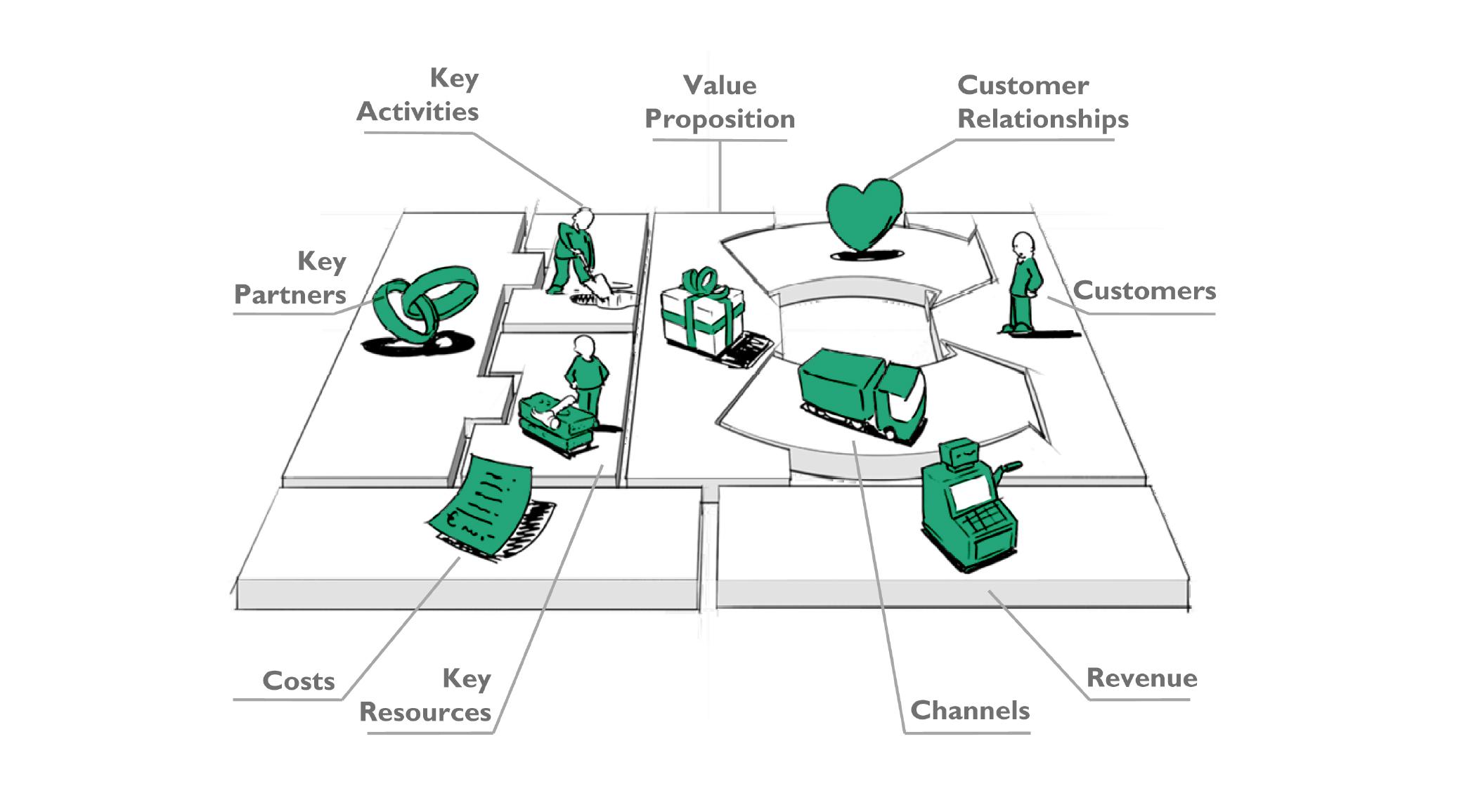 de marketing Iii webdesign aus mayen - koblenz konzeption, responsive webdesign & online marketing iii sie bekommen eine seite,  marketing-falkede.